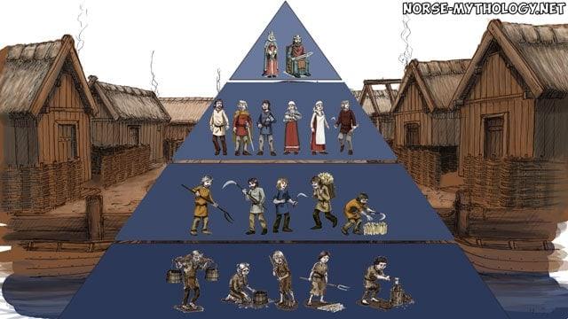 Social-Classes-Viking-Society-viking-age-vikings-karls-jarls-nobles-kings