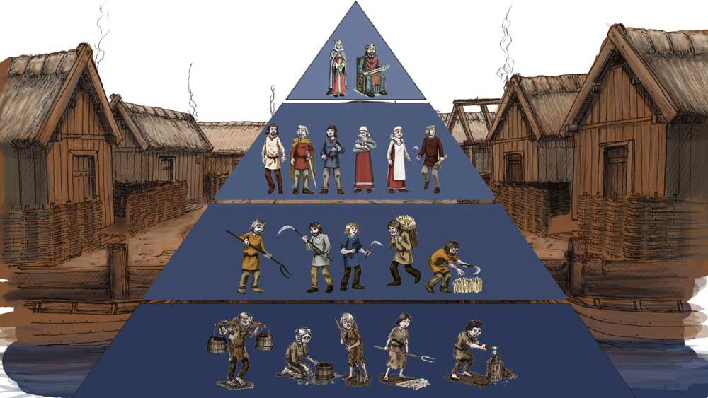 social-structure-in-the-viking-age