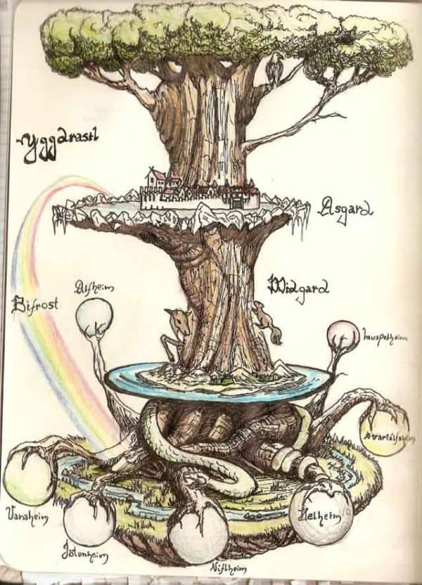 yggdrasil-secrets-numbers-norse-mythology-viking-age