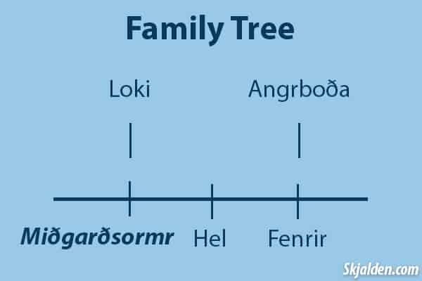 jormungandr-loki-family-tree