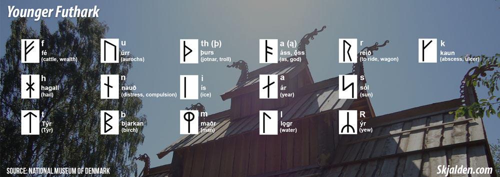 younger-futhark-viking-runes